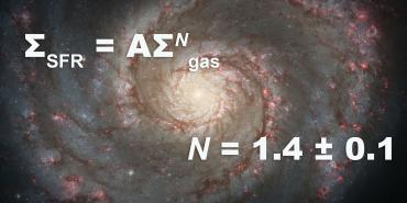 Schmidt equation shown over a galaxy